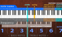 Piano_keys_keyboard_music_theory